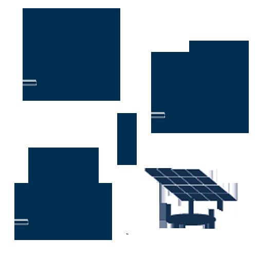 Auslegung von Mini-Grids